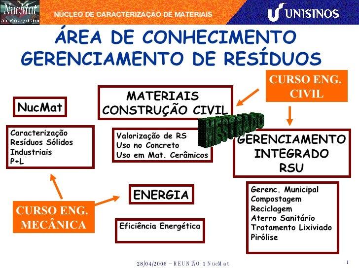 ÁREA DE CONHECIMENTO GERENCIAMENTO DE RESÍDUOS  NucMat ENERGIA MATERIAIS  CONSTRUÇÃO CIVIL GERENCIAMENTO INTEGRADO RSU Car...