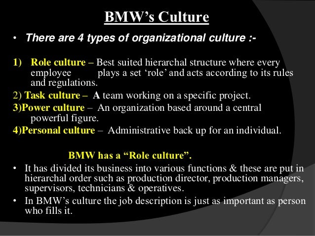 bmw organizational culture Culture organizational changes in company appendices  5 case study unilever - nilever 5 beverages and ice-cream 6 food product based on vegetable and milk fat mix.