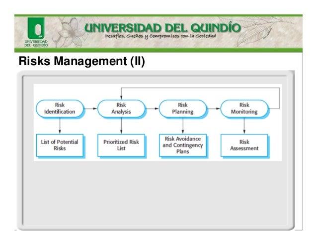 Risks Management (II)