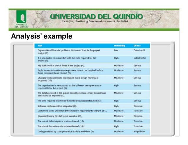 Analysis' example