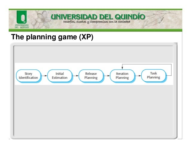 The planning game (XP)