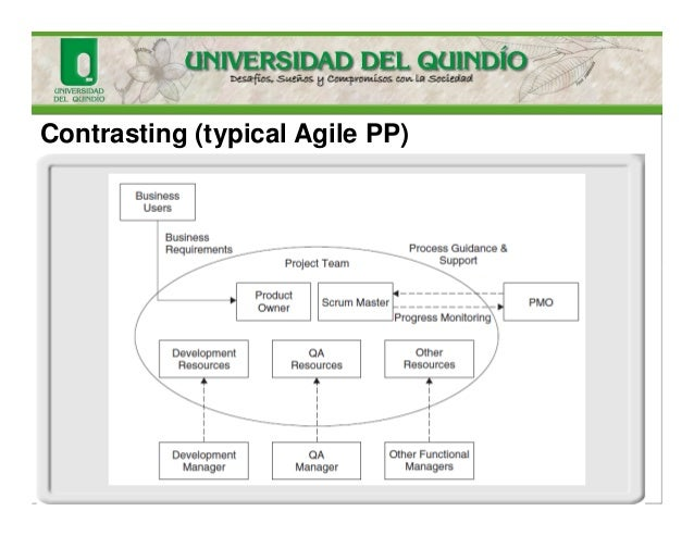 Contrasting (typical Agile PP)