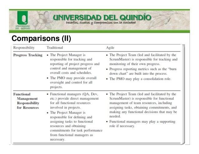 Comparisons (II)