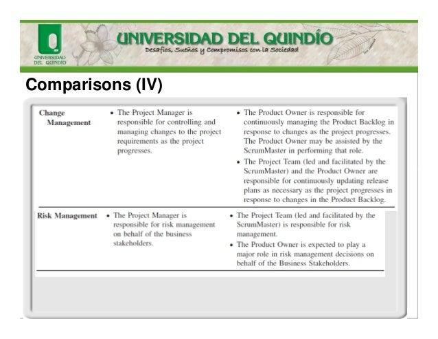 Comparisons (IV)