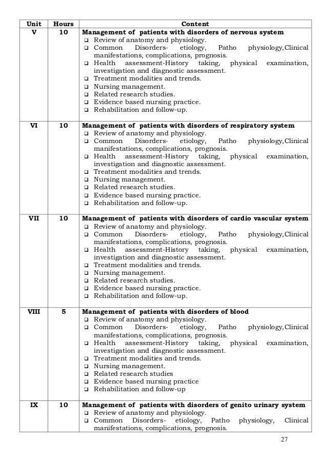 Bonito Anatomy And Physiology Nursing Pdf Modelo - Anatomía de Las ...