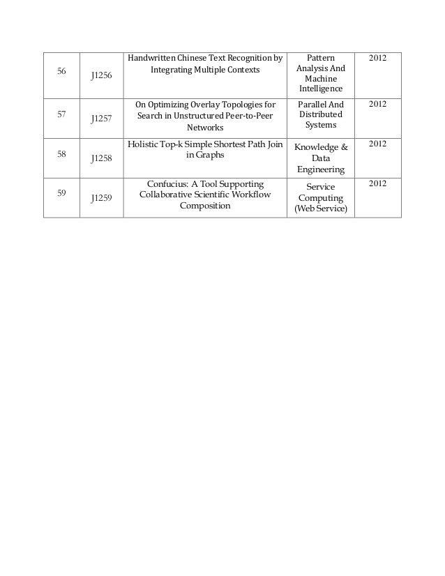 ieee CSE & IT M.techBTECH project list
