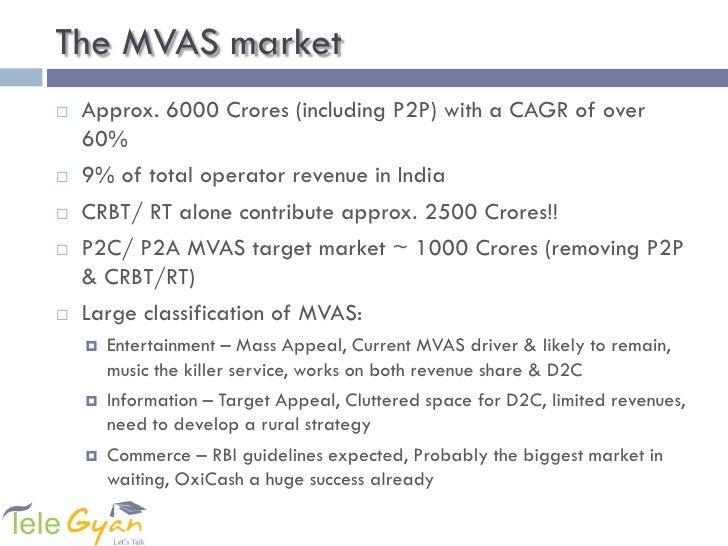 M Vas In India Slide 3