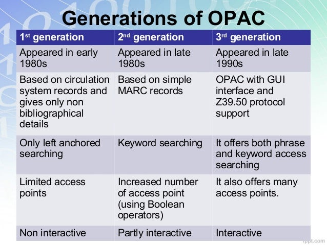 Web opac 11 generations of opac stopboris Choice Image