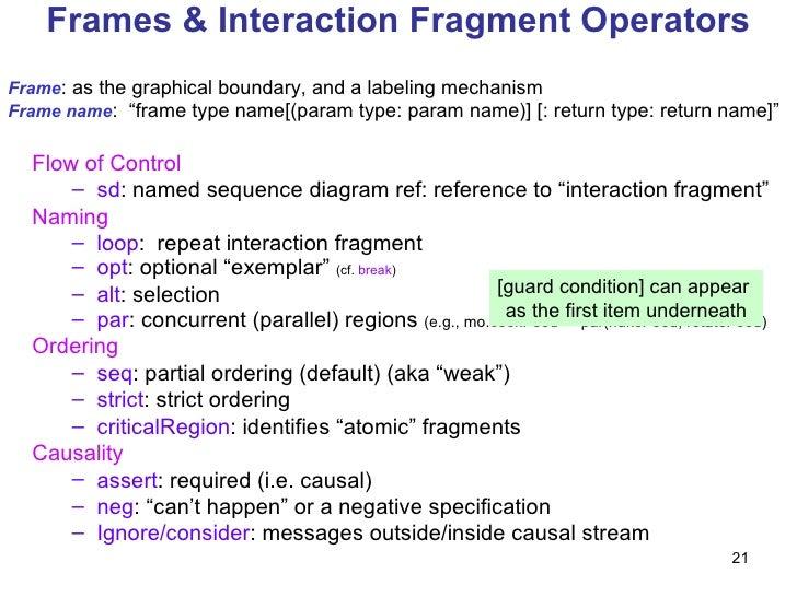 M03 2 behavioral diagrams 21 ccuart Choice Image