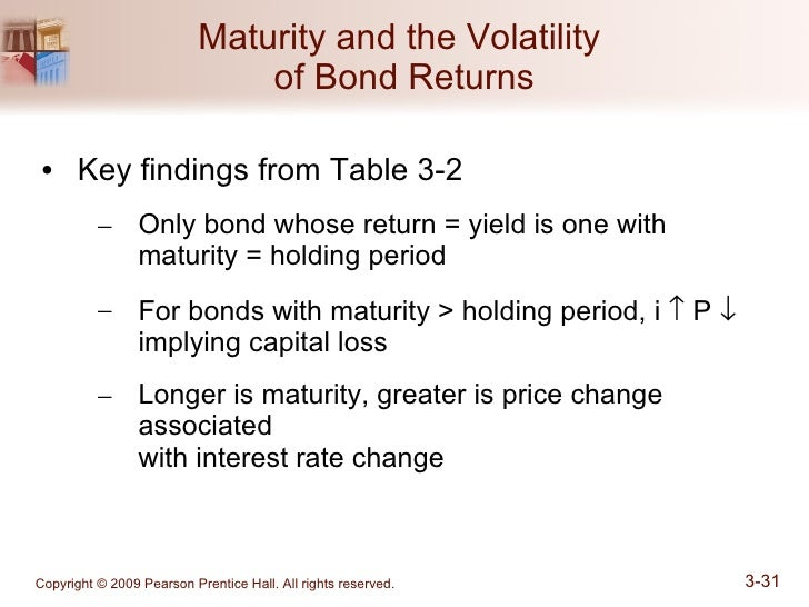 Chapter 03_What Do Interest Rates Mean and What Is Their Role in Valu…