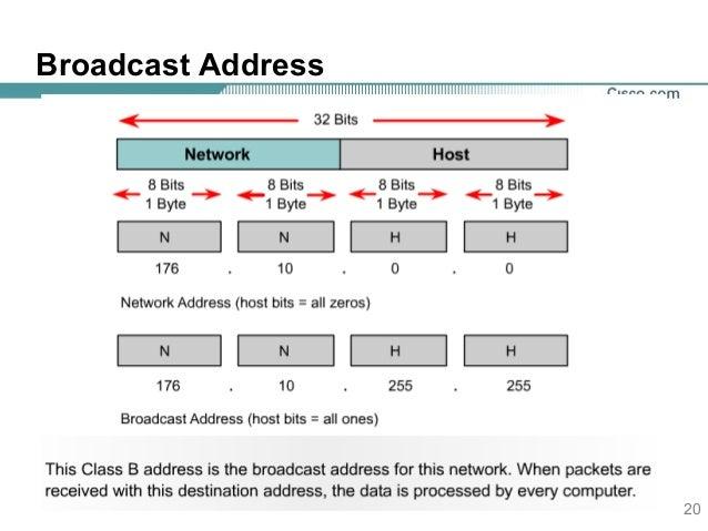 how to set broadcast address