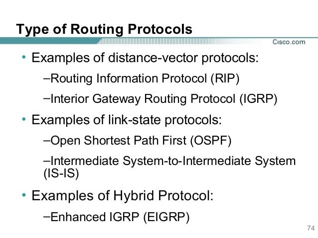 Ip Adress And Routing Networking