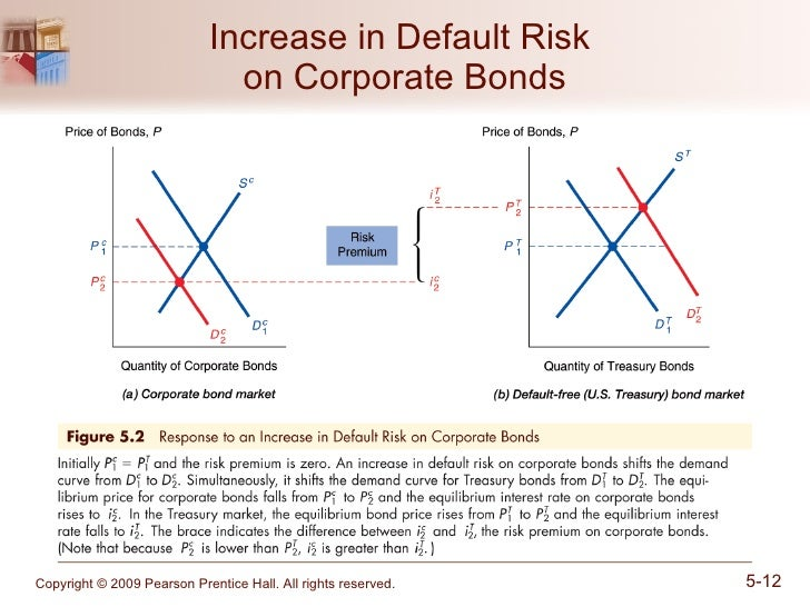 term structure of interest rate Term structure of interest rates the term structure of interest rate refers to the relationship between time to maturity and yields for a particular category of bonds at a particular point in time particular theories are developed to explain the nature of bond yields over time.