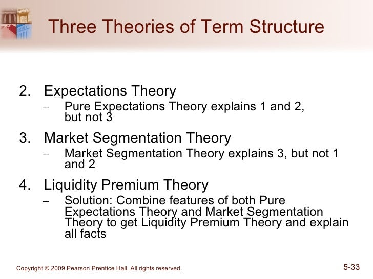risk and term structure of interest 1 parallel and nonparallel shifts in the yield  theories of the term structure of interest  duration is a useful tool for quantifying interest rate risk.