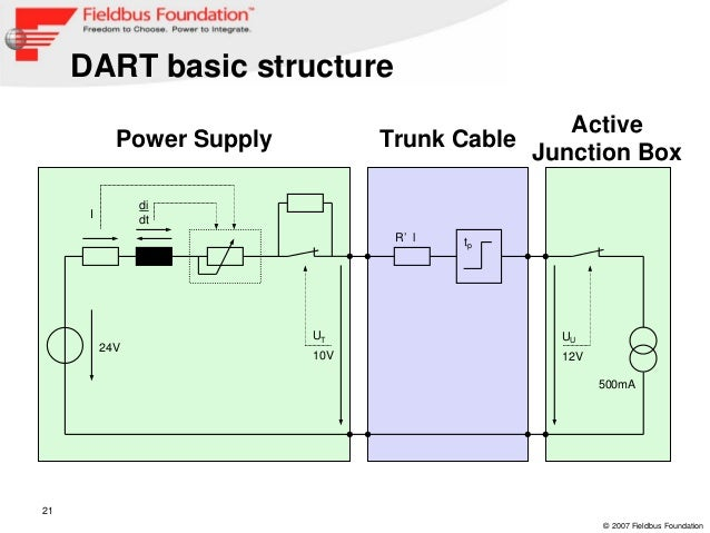 m07 10 gkegelfftopologiesforis51207 21 638?cb=1412290256 m07 10 g_kegel_ff_topologies_for_is_5 12 07 foundation fieldbus junction box wiring diagram at readyjetset.co