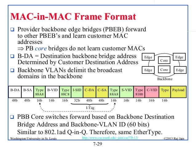 What Exactly Is a MAC Address Used For? - How-To Geek