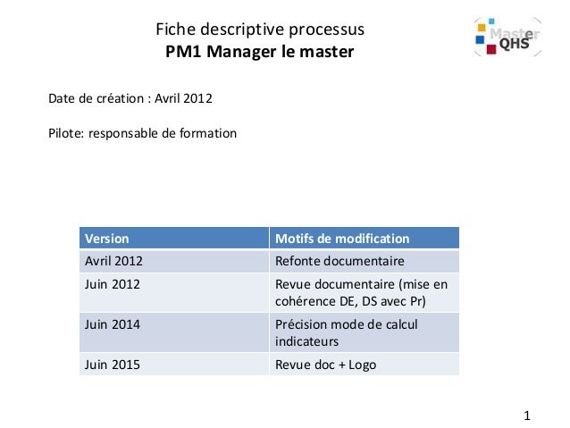 Fiche descriptive processus PM1 Manager le master Date de création : Avril 2012 Pilote: responsable de formation Version M...