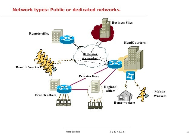 About the IU VPN