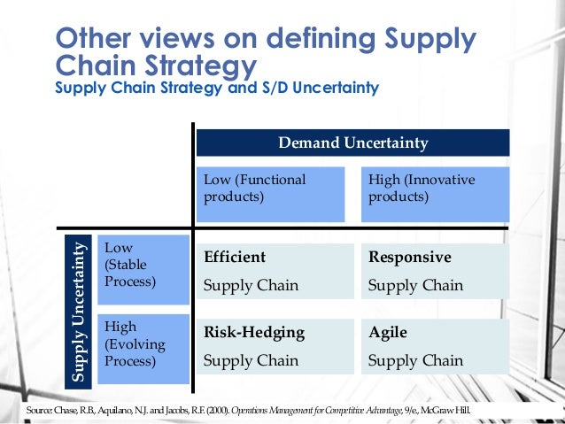 characteristics of efficient responsive risk hedging and agile supply chains Chap 010 - free download as  what are characteristics of efficient, responsive, risk-hedging and agile supply chains.