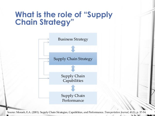 supply-chain-strategy-3-638.jpg?cb=1409799682