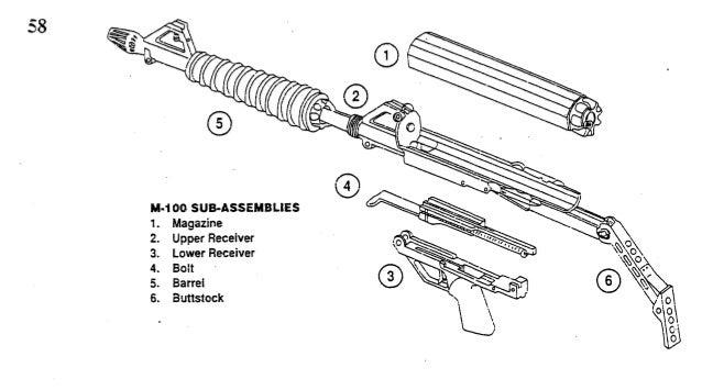 M100 manual