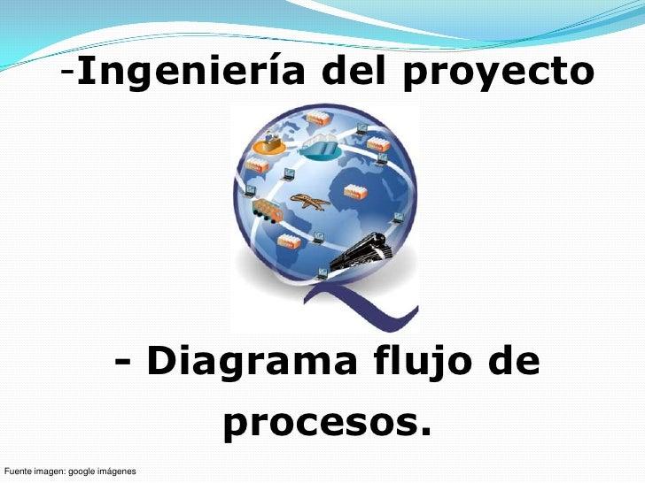 -Ingeniería del proyecto                        - Diagrama flujo de                                 procesos.Fuente imagen...