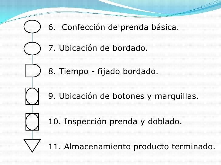 Preparacion y evaluacion de proyectos nassir sapag