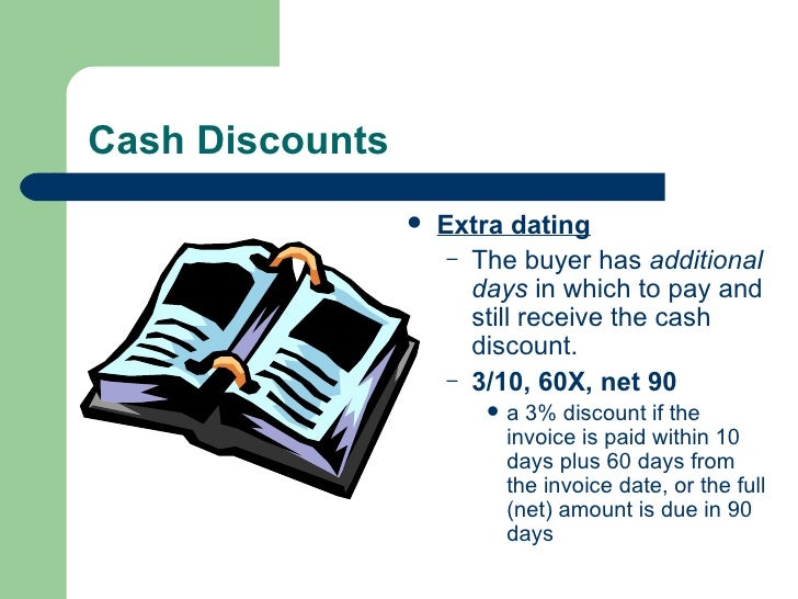 Dating and cash discounts