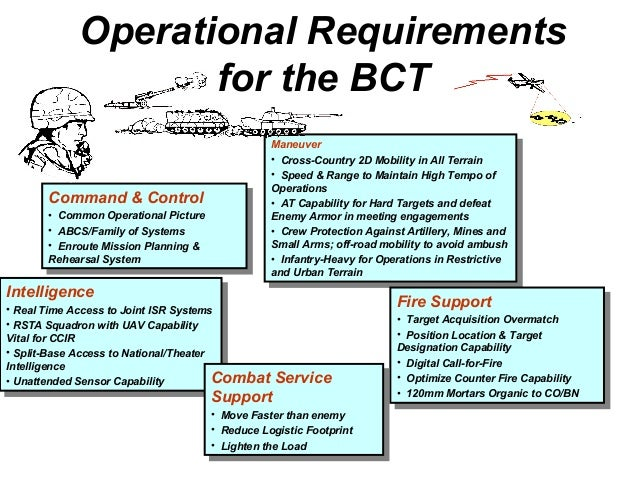 Operational Requirements For The
