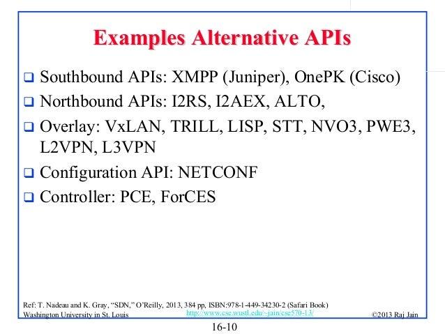 Examples Alternative APIs Southbound APIs: XMPP (Juniper), OnePK (Cisco)  Northbound APIs: I2RS, I2AEX, ALTO,  Overlay: ...