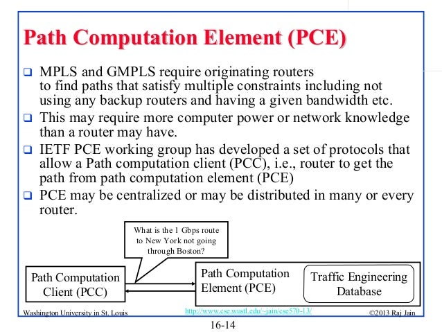 Path Computation Element (PCE)        MPLS and GMPLS require originating routers to find paths that satisfy multiple c...