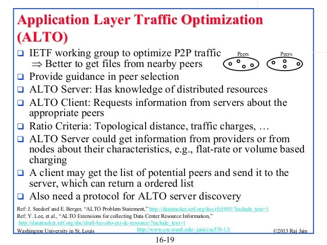 Application Layer Traffic Optimization (ALTO)           Peers IETF working group to optimize P2P traffic Peers  B...