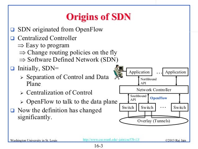 Origins of SDN        SDN originated from OpenFlow Centralized Controller  Easy to program  Change routing policies ...