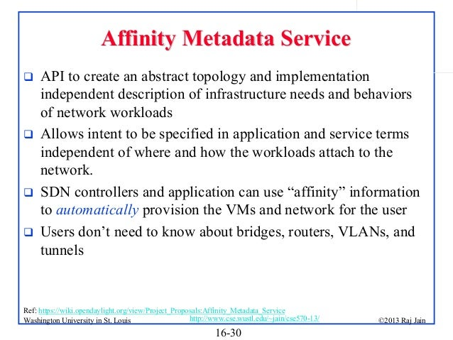 Introduction to Software Defined Networking (SDN)