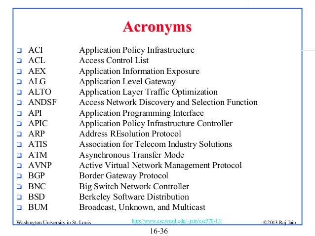 Acronyms                  ACI ACL AEX ALG ALTO ANDSF API APIC ARP ATIS ATM AVNP BGP BNC BSD BUM  Applicati...