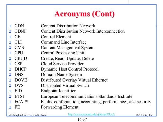 Acronyms (Cont)                  CDN CDNI CE CLI CMS CPU CRUD CSP DHCP DNS DOVE DVS EID ETSI FCAPS FE  Con...