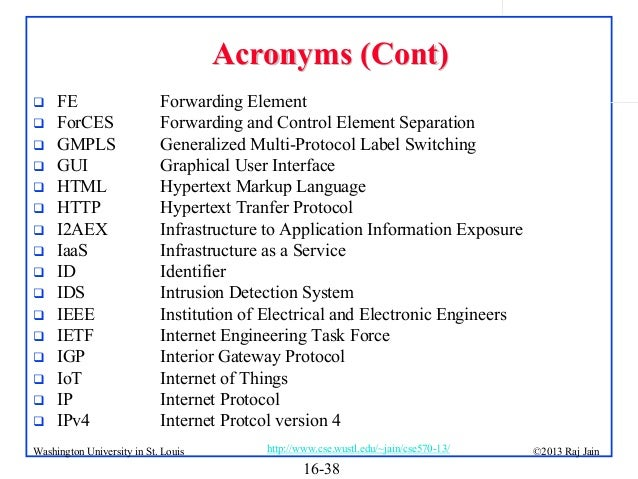 Acronyms (Cont)                  FE ForCES GMPLS GUI HTML HTTP I2AEX IaaS ID IDS IEEE IETF IGP IoT IP IPv4...