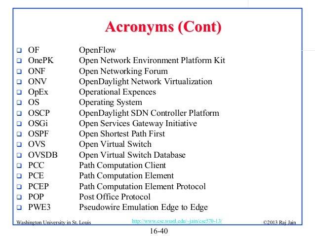 Acronyms (Cont)                  OF OnePK ONF ONV OpEx OS OSCP OSGi OSPF OVS OVSDB PCC PCE PCEP POP PWE3  ...