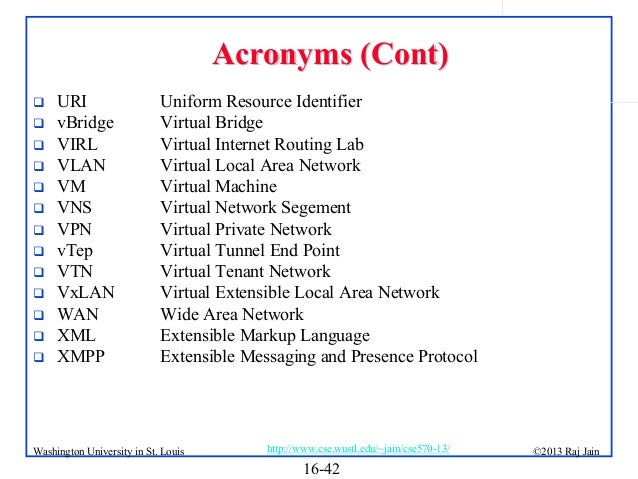 Acronyms (Cont)               URI vBridge VIRL VLAN VM VNS VPN vTep VTN VxLAN WAN XML XMPP  Uniform Resource ...