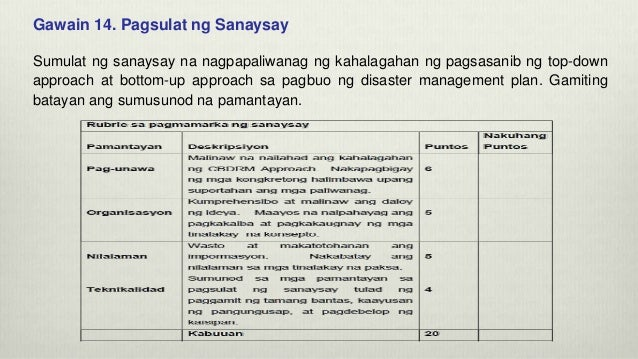 pagharap sa suliraning pampaaralan Essays - largest database of quality sample essays and research papers on tungkol sa suliraning pampaaralan.