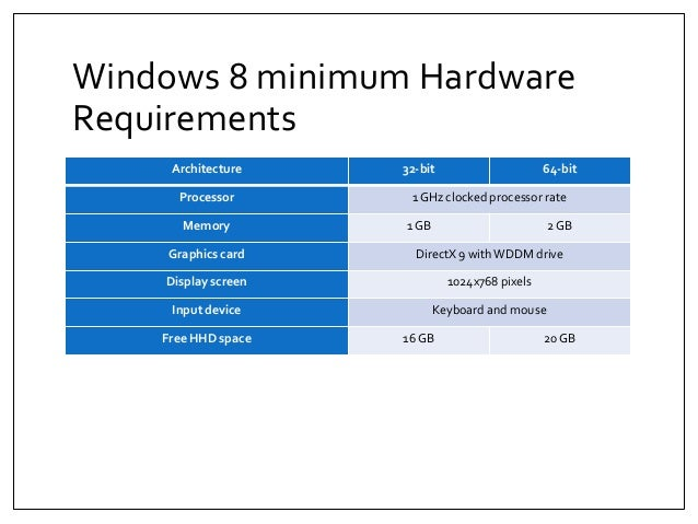 Windows 7 ultimate 64bit alienware oem iso for Window brand comparison