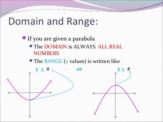 Module 1 lesson 1 remediation notes 22 ccuart Choice Image
