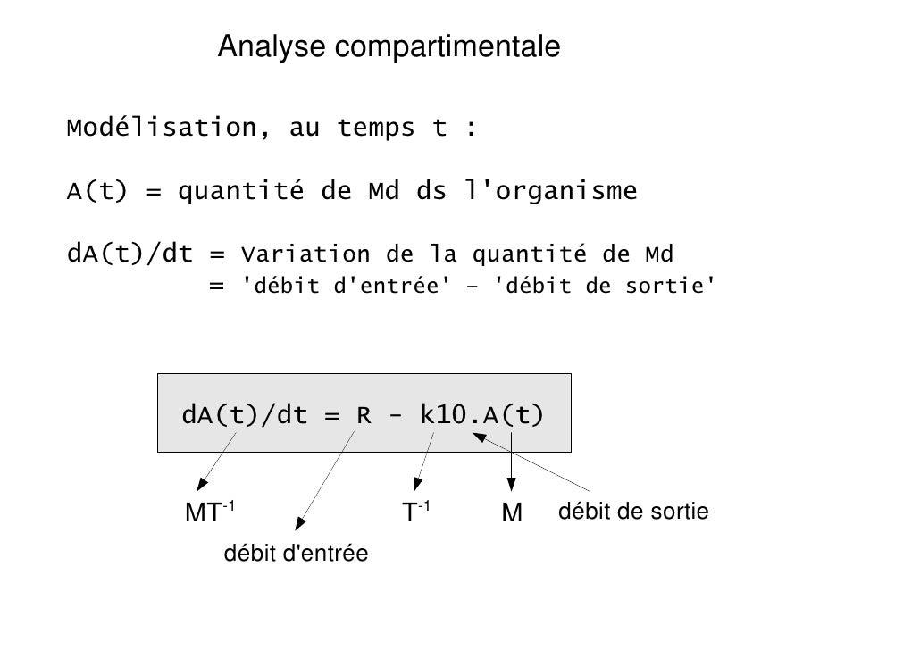 Analyse compartimentaleModélisation, au temps t :A(t) = quantité de Md ds lorganismedA(t)/dt = Variation de la quantité de...