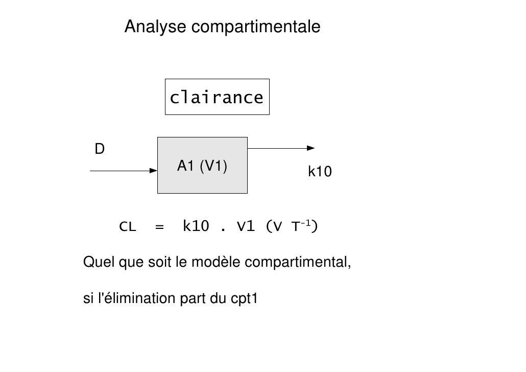 Analyse compartimentale               clairance D               A1 (V1)          k10     CL    =    k10 . V1 (V T-1)Quel q...
