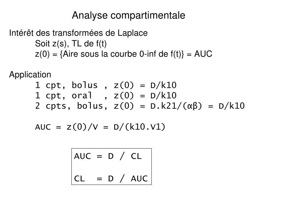 Analyse compartimentaleIntérêt des transformées de Laplace        Soit z(s), TL de f(t)        z(0) = {Aire sous la courbe...