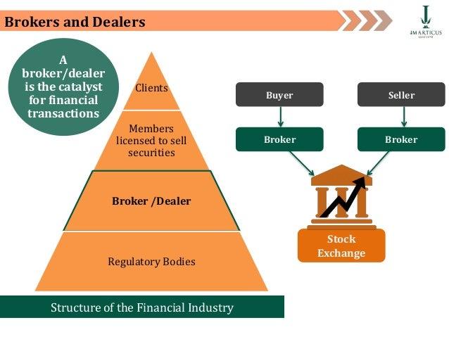 Copy trading forex brokers dubai