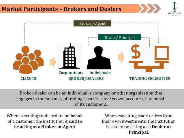how to become a securities and finance dealer