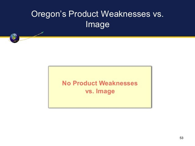 Oregon's Product Weaknesses vs. Image No Product Weaknesses vs. Image 53