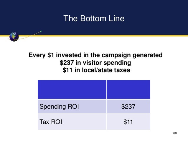 The Bottom Line Spending ROI $237 Tax ROI $11 60 Every $1 invested in the campaign generated $237 in visitor spending $11 ...