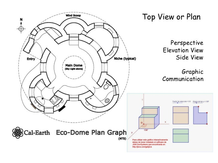 Technical Graphics Elevation Plan End View : Pdc module class maps